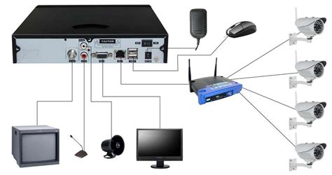 ip recording descatalogados grabador digital ip para 4 c 225 maras ip wifi