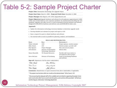 Table 5 2 Sle Project Charter Information Technology Project Management Fifth Edition Project Charter Template For Website Development