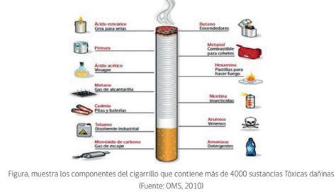 que sustancias tiene el cigarro y sus efectos perjudiciales dia del alumno related keywords dia del alumno long tail