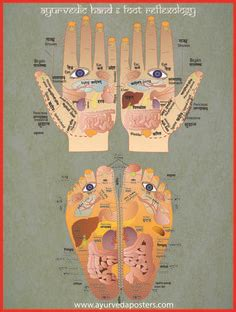 Detox Acupressure Pelvic by Learning 11 Things To If You Re Learning How To Do