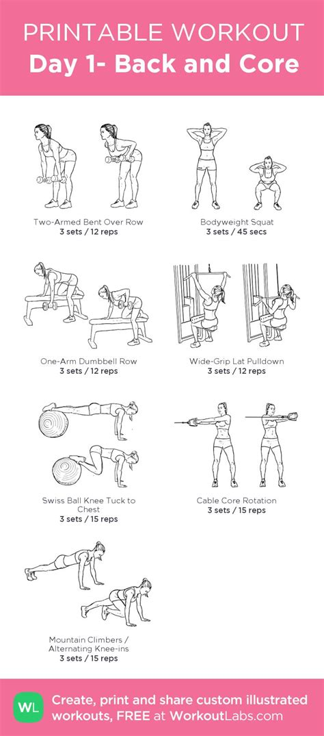printable workout instructions 70 best images about workoutlabs com on pinterest
