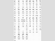Sindarin language and the Tengwar script Elven Numbers