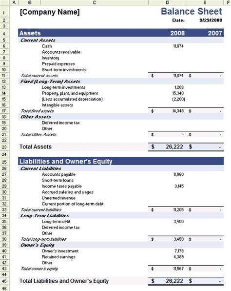 non profit monthly financial report template non profit financial statement template free 2016