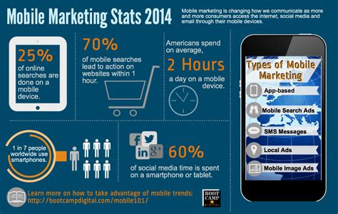 mobile marketing company mobile apps resellers and seo for successful mobile