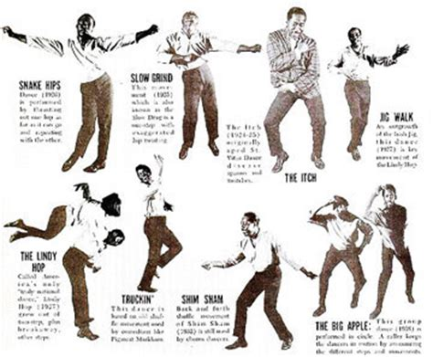 basic swing dance steps basic lindy hop steps diagram cha cha cha dance steps