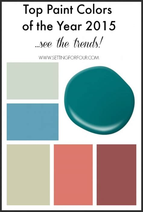 top paint colors of the year 2015 decor trends setting