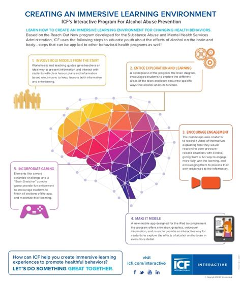 design guide for the built environment of behavioral health infographic creating an immersive learning environment for