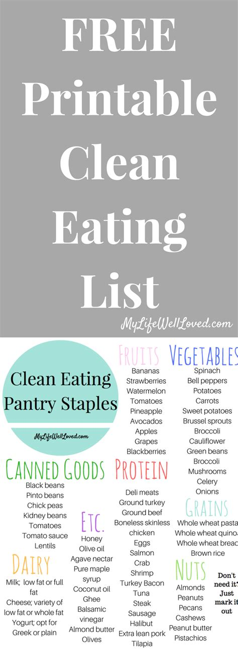 printable clean eating recipes printable clean eating grocery list