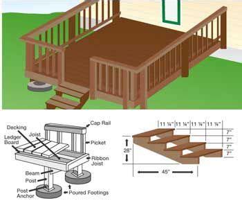 diy deck porch patio stair plans build