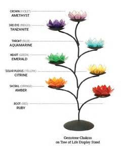 Lotus Flower Spiritual Meaning Lotus Flower 7 Chakra Tree Tealight Candle Holder