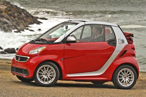 Best Small Electric Car by 8 Least Expensive Electric Vehicles Autotrader