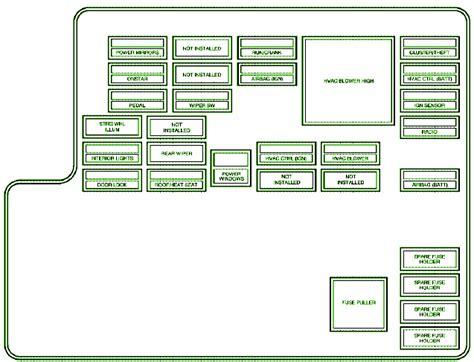 chevy silverado center instrument fuse box diagram circuit wiring diagrams