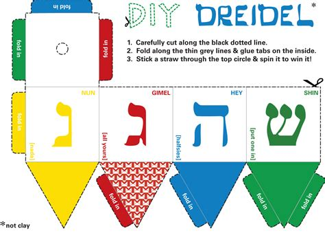 printable directions on how to play dreidel the dreidel that wouldn t spin a hanukkah picture book