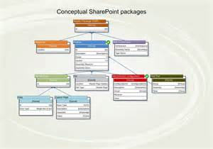 Visio Templates by Sharepoint Wsp Visio Templates Alberthoitingh S