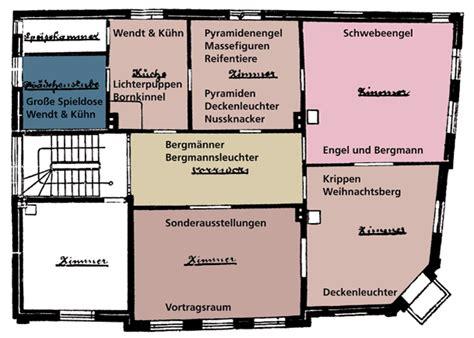 erste etage das museum weihnachtshaus husum
