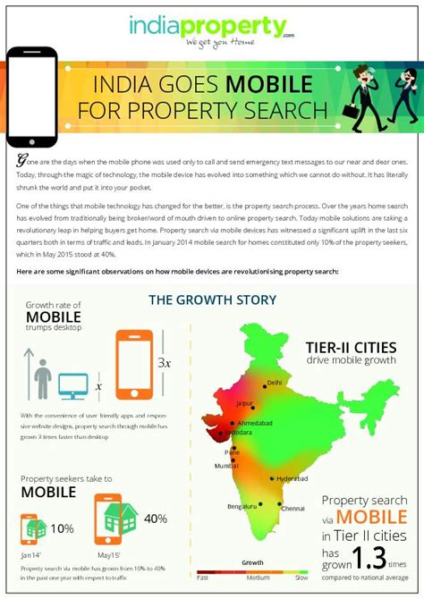 Residential Property Records Residential Get Real Estate Market Research Financial Reports And White Paper Et