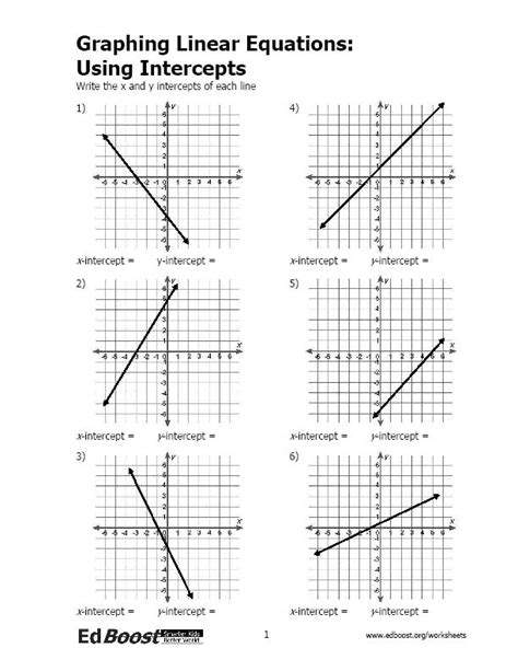 Graphing Linear Equations Worksheet Pdf by Linear Equations Inequalities Edboost