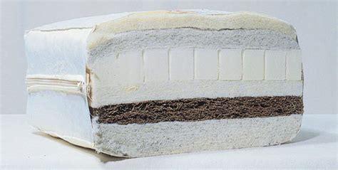 Kinedo Futon by Le Must Futon Confortable Haut De Gamme 224 Base De