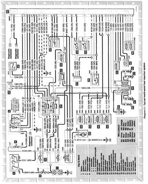 citroen saxo vts wiring diagram wiring diagram with