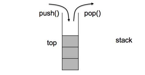 what is l stack quot 강이 quot 의 java 강좌 자바의 스택 stack