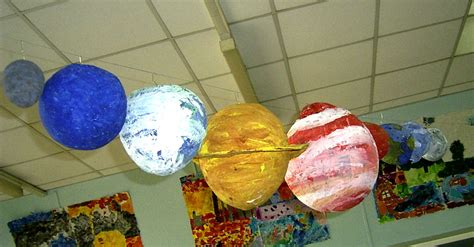 How To Make A Paper Mache Sun - the solar system language teachers