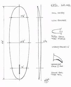 printable longboard shapes keyo k log template longboard design pinterest