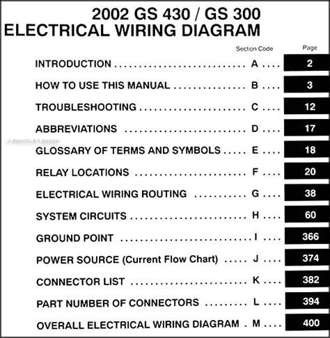 car repair manuals download 2002 lexus gs head up display 02 lexus gs300 wiring diagram 29 wiring diagram images wiring diagrams creativeand co