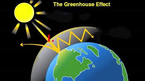 green house effect greenhouse effect definition www pixshark com images