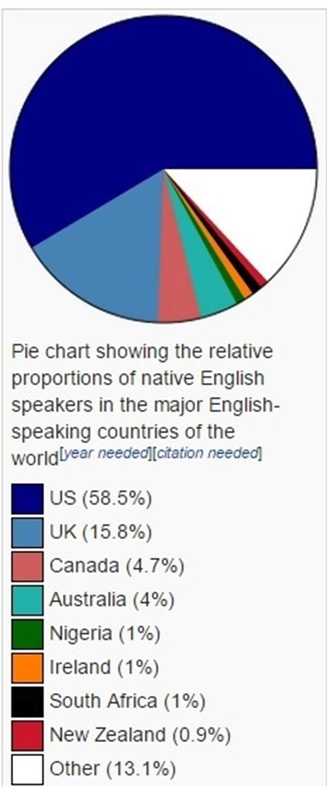 how many in the world speak either as a