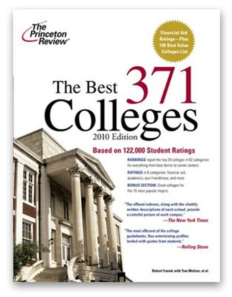 Csu Stanislaus Mba Ranking by Elon 2010 Financial And Annual Report