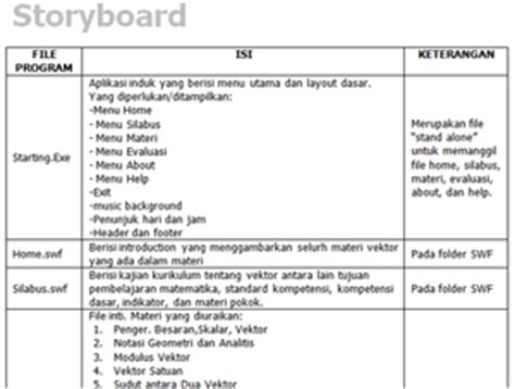 contoh membuat storyboard film 301 moved permanently