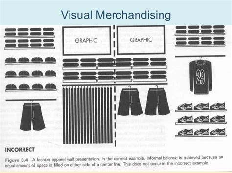 Software To Design A House store layout design and merchandising