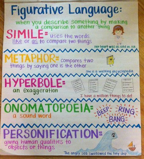 1000 images about figurative language on pinterest