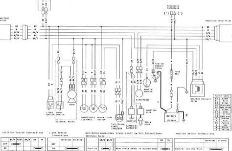 kawasaki mule 610 wiring diagram throughout kawasaki mule