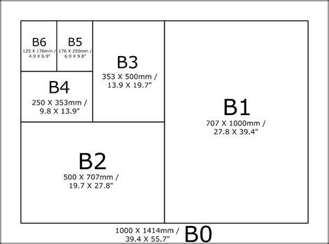 format askep b1 b6 technical standards size paper b0 b1 b2 b3 b4 b5 b6