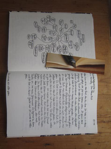 Reflexion Schreiben Muster Pflege Gr 252 Ndung Einer Schreibgruppe Schreibatelier Frohnau