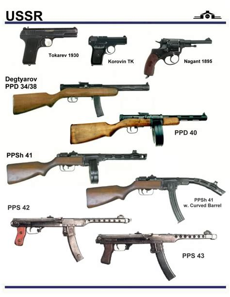 german weapons german military weapons of ww1 ww2 ww2 german posters recherche google armes pinterest