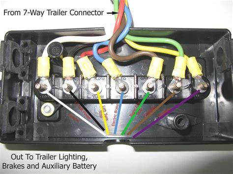 pj trailer wiring diagram wiring diagram pj trailers remote cord readingrat net