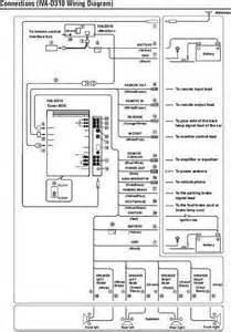 free alpine iva d310e manual meshrutracker