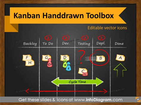kanban card template ppt icons powerpoint presentation slides