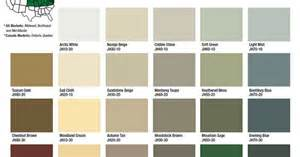 Stone Exteriors For Homes - james hardie siding color combination exterior design ideas pinterest siding colors james