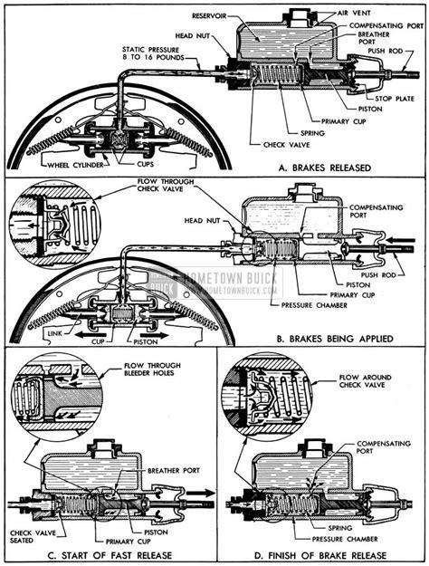 manual repair free 1990 buick lesabre security system 1960 buick lesabre wiring diagram buick auto wiring diagram