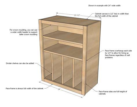 Cupboard Carcasses - white wall kitchen cabinet basic carcass plan diy