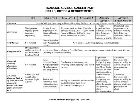 career pathway planning worksheet 15 best images of 5 year career planning worksheet high school career worksheets for students