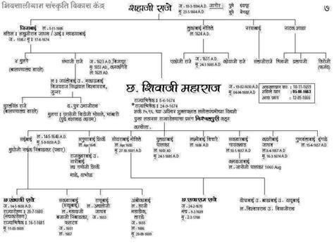 hitler biography in marathi adolf hitler biography in marathi pdf chhatrapati shivaji