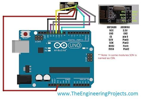 tutorial arduino nrf24l01 interfacing of arduino with nrf24l01 the engineering