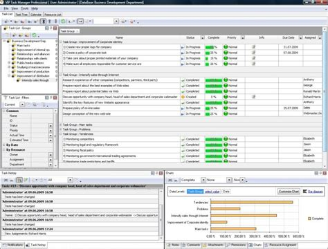 project management sheets electronic tool to operate