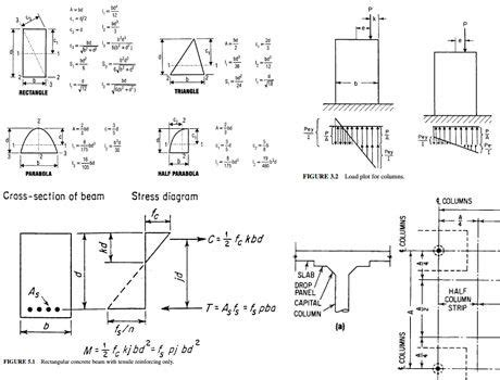 design engineer guide download civil engineering formulas pocket guide pdf book