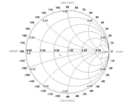 capacitors nv sir capacitors by nv sir 28 images series capacitor smith chart 28 images the smith chart intro