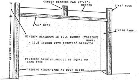 how to measure garage door